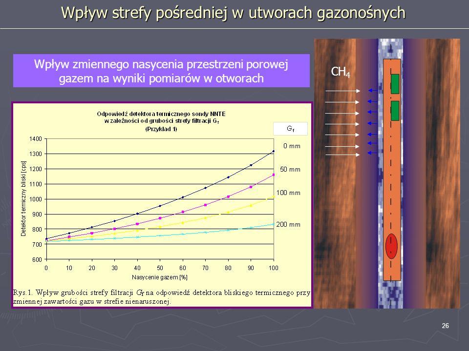 26 Wpływ zmiennego nasycenia przestrzeni porowej gazem na wyniki pomiarów w otworach Wpływ strefy pośredniej w utworach gazonośnych CH 4