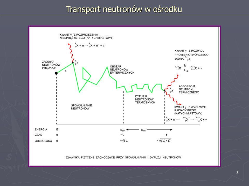 4 Transport neutronów w ośrodku jednorodnym, nieskończonym