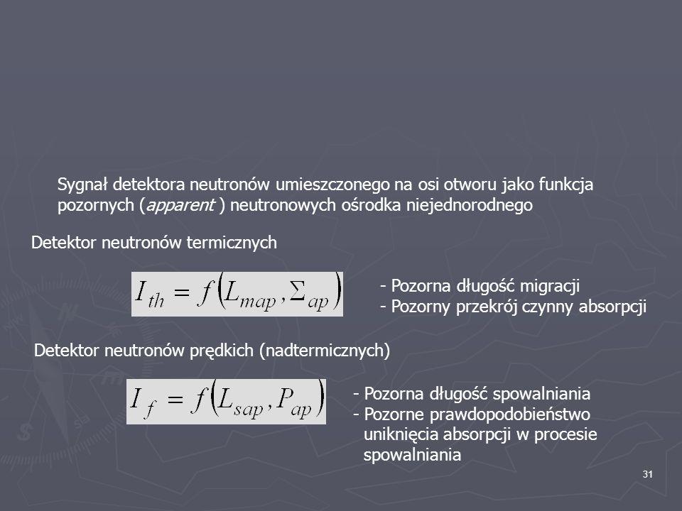 31 Sygnał detektora neutronów umieszczonego na osi otworu jako funkcja pozornych (apparent ) neutronowych ośrodka niejednorodnego Detektor neutronów t