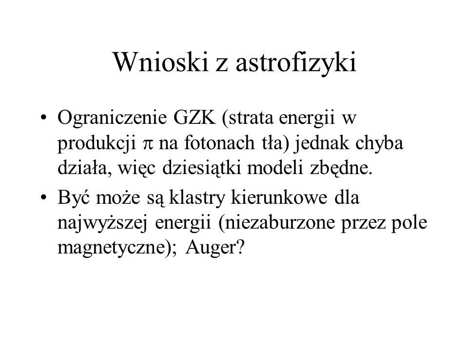 Wnioski z astrofizyki Ograniczenie GZK (strata energii w produkcji na fotonach tła) jednak chyba działa, więc dziesiątki modeli zbędne. Być może są kl
