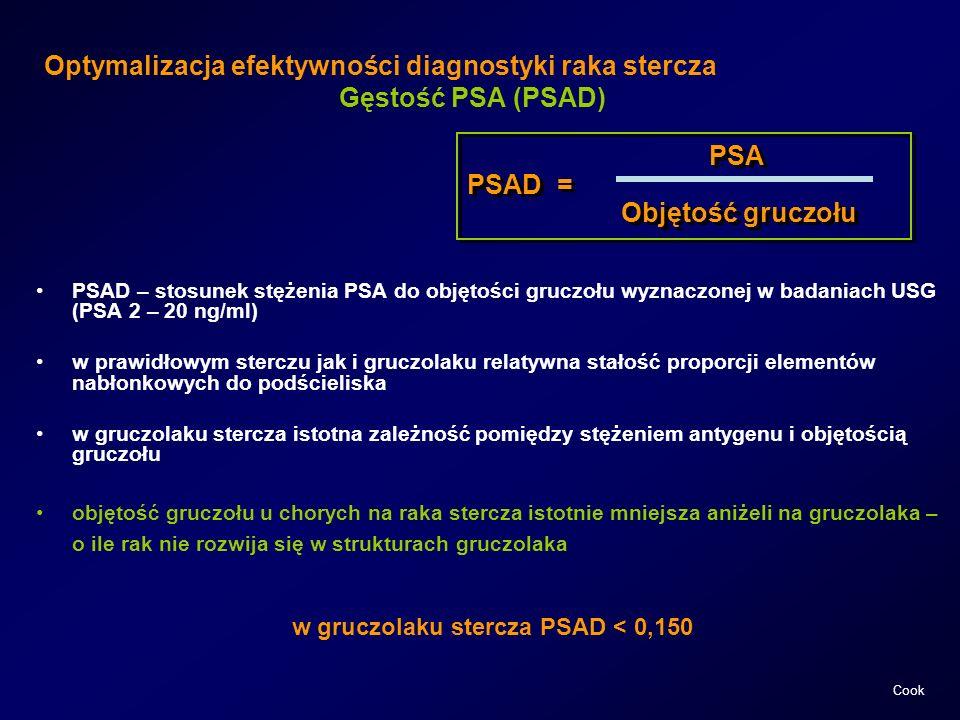 PSA PSAD = Objętość gruczołu PSA PSAD = Objętość gruczołu PSAD – stosunek stężenia PSA do objętości gruczołu wyznaczonej w badaniach USG (PSA 2 – 20 n