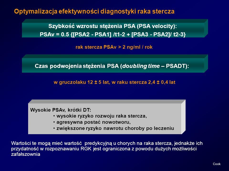 Optymalizacja efektywności diagnostyki raka stercza rak stercza PSAv > 2 ng/ml / rok Szybkość wzrostu stężenia PSA (PSA velocity): PSAv = 0.5 {[PSA2 -