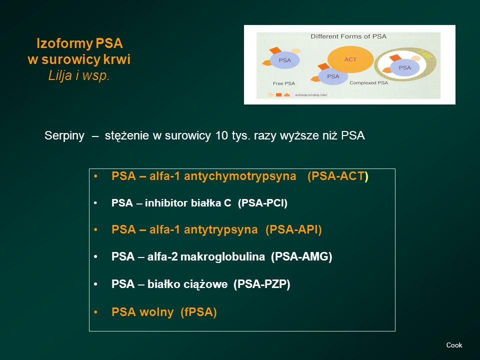 PSA – alfa-1 antychymotrypsyna (PSA-ACT) PSA – inhibitor białka C (PSA-PCI) PSA – alfa-1 antytrypsyna (PSA-API) PSA – alfa-2 makroglobulina (PSA-AMG)