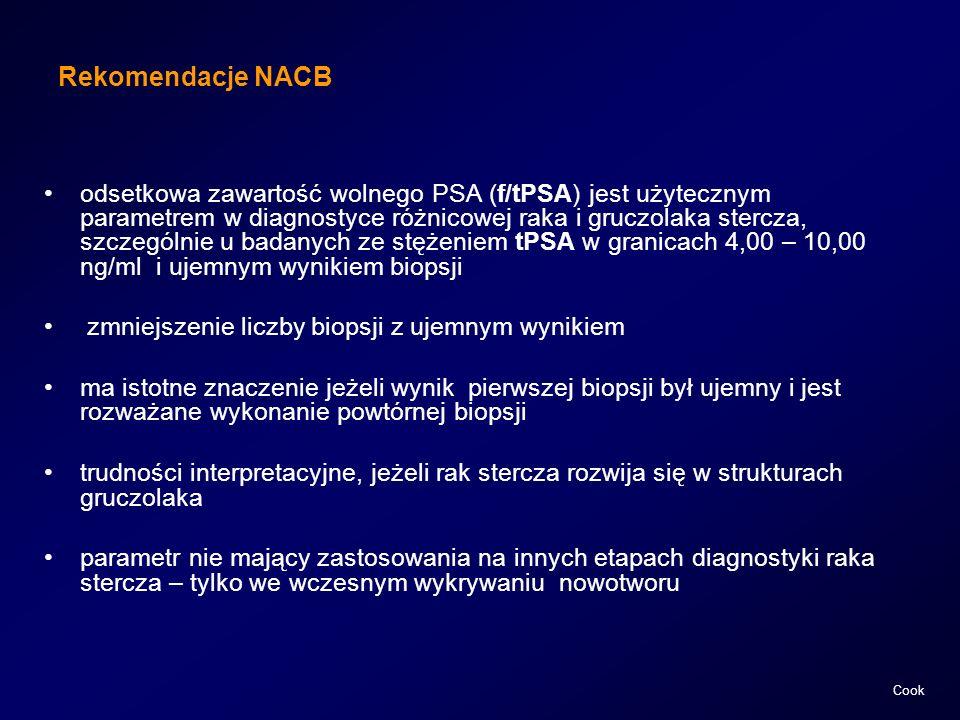 Rekomendacje NACB odsetkowa zawartość wolnego PSA (f/tPSA) jest użytecznym parametrem w diagnostyce różnicowej raka i gruczolaka stercza, szczególnie