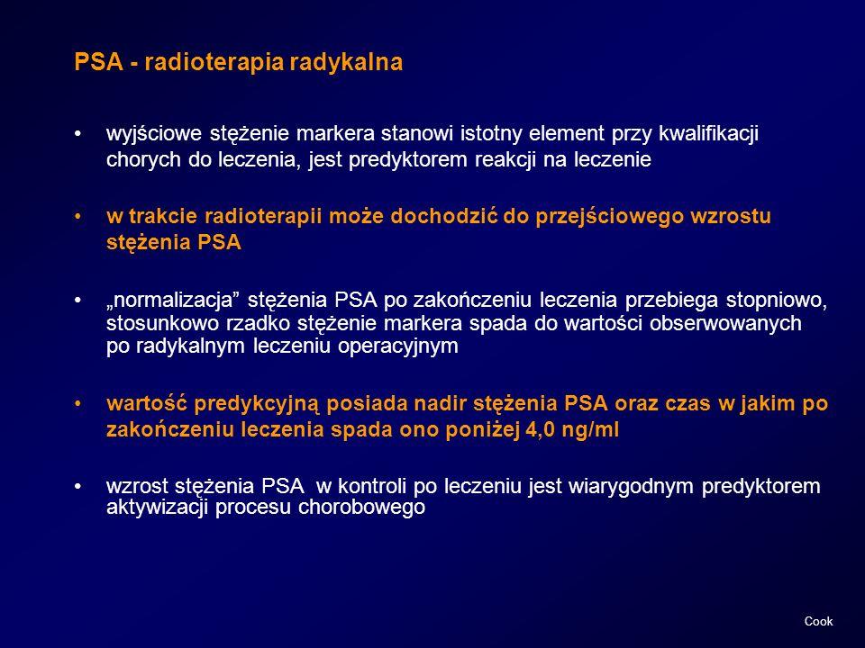 PSA - radioterapia radykalna wyjściowe stężenie markera stanowi istotny element przy kwalifikacji chorych do leczenia, jest predyktorem reakcji na lec