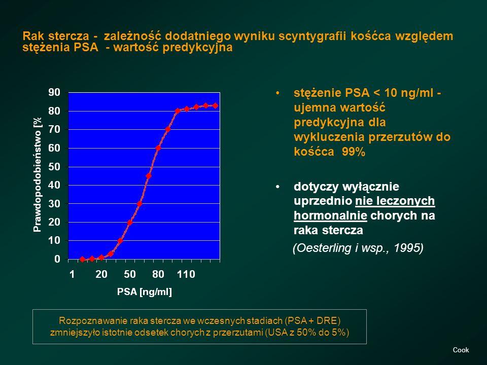 Rak stercza - zależność dodatniego wyniku scyntygrafii kośćca względem stężenia PSA - wartość predykcyjna stężenie PSA < 10 ng/ml - ujemna wartość pre