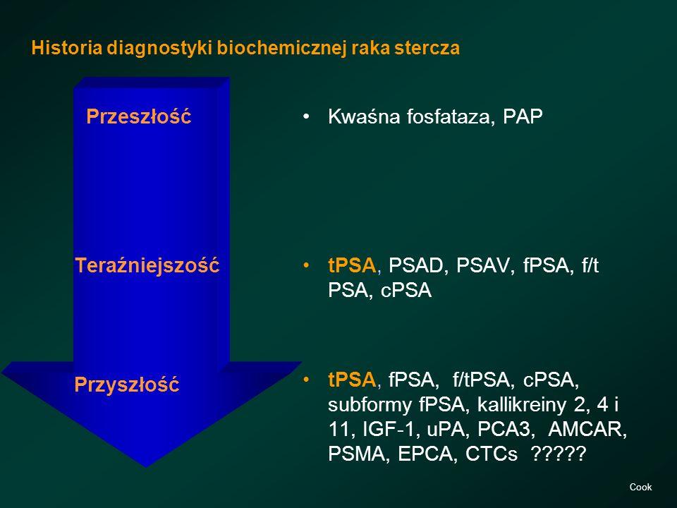 Przeszłość Teraźniejszość Przyszłość Kwaśna fosfataza, PAP tPSA, PSAD, PSAV, fPSA, f/t PSA, cPSA tPSA, fPSA, f/tPSA, cPSA, subformy fPSA, kallikreiny