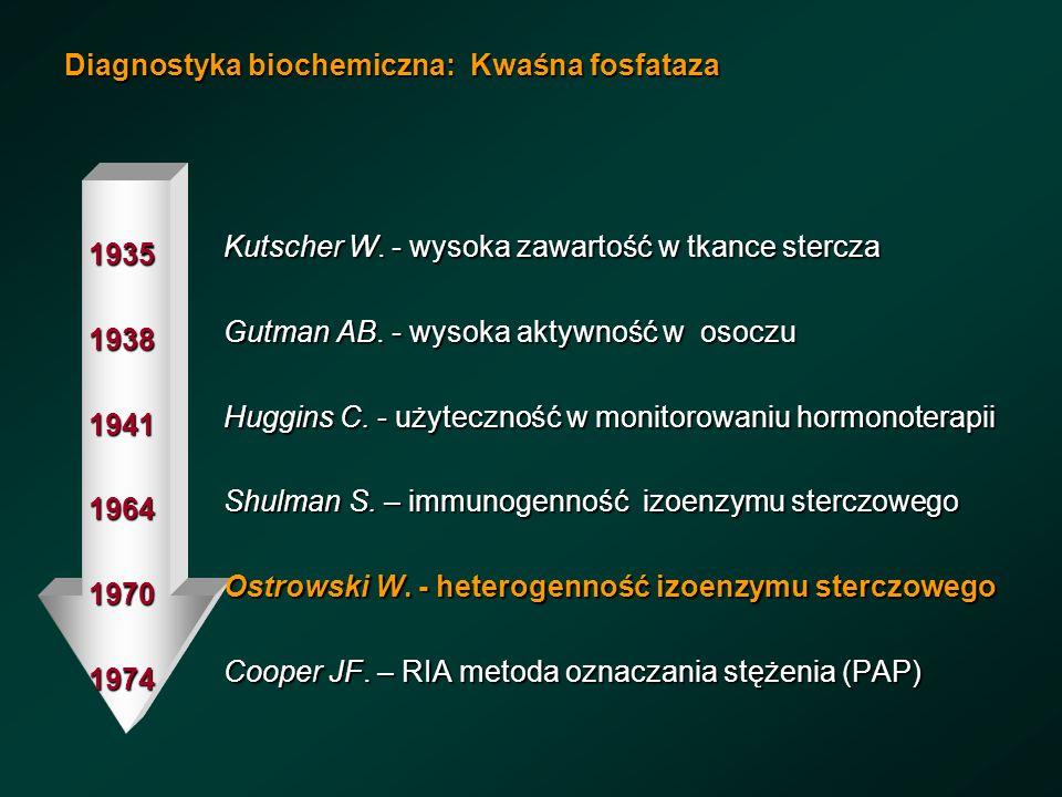 Diagnostyka biochemiczna: Kwaśna fosfataza 1935 1935 1938 1938 1941 1941 1964 1964 1970 1970 1974 1974 Kutscher W. - wysoka zawartość w tkance stercza