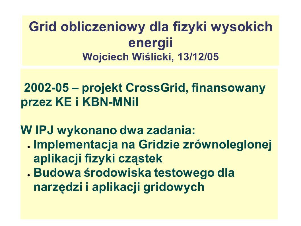 Osoby z IPJ: Michał Bluj Krzysztof Nawrocki Wojciech Wiślicki spoza IPJ: Jan Iwaszkiewicz (UW) Adam Padee (PW) Karol Wawrzyniak (PW)