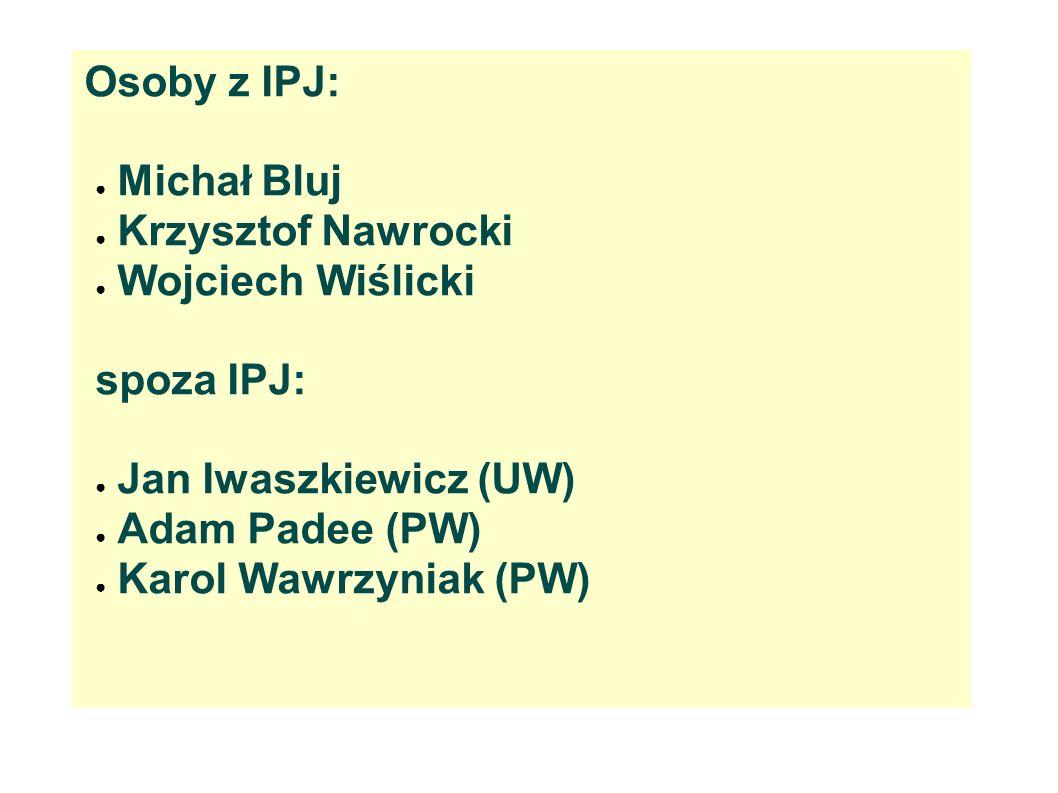 Obecne zasoby w Warszawie są podzielone pomiędzy Wirtuane Organizacje: CMS 60% LHCB 10% COMPASS 10% DTEAM 10% Pozostałe (ATLAS, ALICE, VOCE) po 5%