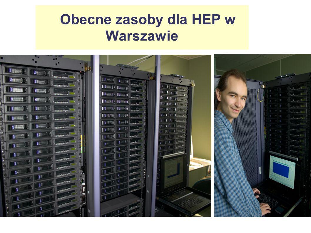 Obecne zasoby dla HEP w Gridzie projektu EGEE 219 węzłów sieciowych (sites) 14 700 CPUs 4 PB dysków (1 P=1000 T)