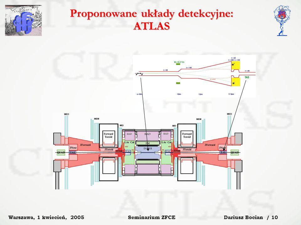 Dariusz Bocian / 10 Seminarium ZFCE Warszawa, 1 kwiecień, 2005 Proponowane układy detekcyjne: ATLAS
