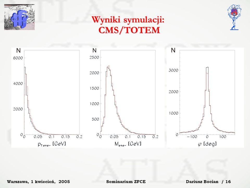 Dariusz Bocian / 16 Seminarium ZFCE Warszawa, 1 kwiecień, 2005 Wyniki symulacji: CMS/TOTEM