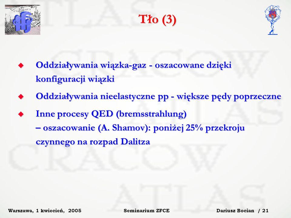 Dariusz Bocian / 21 Seminarium ZFCE Warszawa, 1 kwiecień, 2005 Tło (3) Oddziaływania wiązka-gaz - oszacowane dzięki konfiguracji wiązki Oddziaływania wiązka-gaz - oszacowane dzięki konfiguracji wiązki Oddziaływania nieelastyczne pp - większe pędy poprzeczne Oddziaływania nieelastyczne pp - większe pędy poprzeczne Inne procesy QED (bremsstrahlung) – oszacowanie (A.