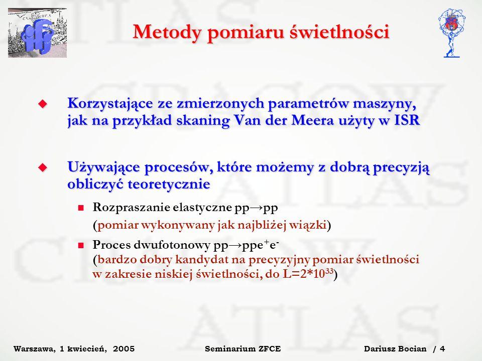 Dariusz Bocian / 4 Seminarium ZFCE Warszawa, 1 kwiecień, 2005 Metody pomiaru świetlności Korzystające ze zmierzonych parametrów maszyny, jak na przykład skaning Van der Meera użyty w ISR Korzystające ze zmierzonych parametrów maszyny, jak na przykład skaning Van der Meera użyty w ISR Używające procesów, które możemy z dobrą precyzją obliczyć teoretycznie Używające procesów, które możemy z dobrą precyzją obliczyć teoretycznie Rozpraszanie elastyczne pppp (pomiar wykonywany jak najbliżej wiązki) Proces dwufotonowy ppppe + e - (bardzo dobry kandydat na precyzyjny pomiar świetlności w zakresie niskiej świetlności, do L=2*10 33 )