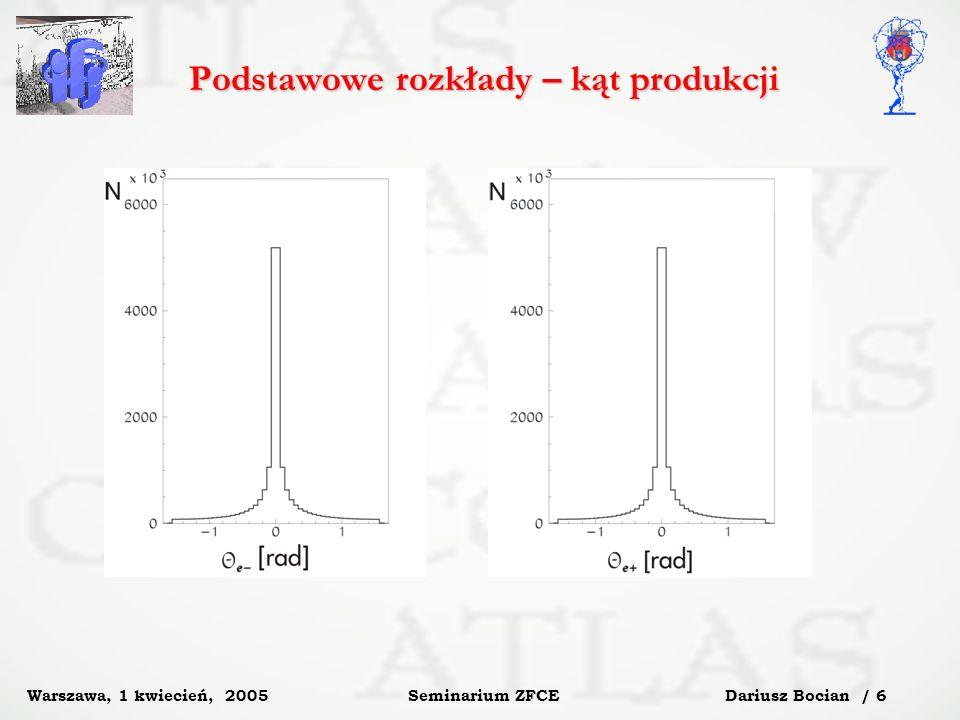 Dariusz Bocian / 6 Seminarium ZFCE Warszawa, 1 kwiecień, 2005 Podstawowe rozkłady – kąt produkcji