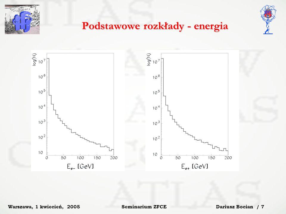 Dariusz Bocian / 18 Seminarium ZFCE Warszawa, 1 kwiecień, 2005 Symulacja pomiaru świetlności Solenoid