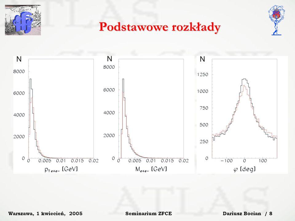 Dariusz Bocian / 19 Seminarium ZFCE Warszawa, 1 kwiecień, 2005 Tło (1) Minimum bias - Rozpady Dalitza Czerwony histogram jest przemnożony przez czynnik 5!