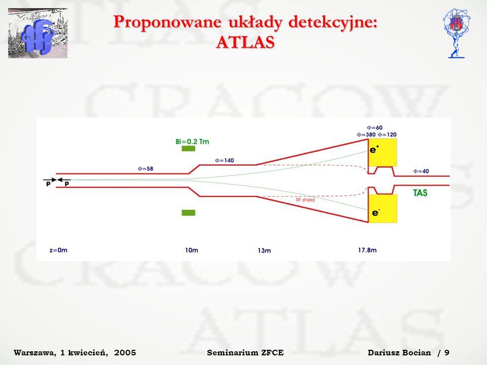 Dariusz Bocian / 9 Seminarium ZFCE Warszawa, 1 kwiecień, 2005 Proponowane układy detekcyjne: ATLAS