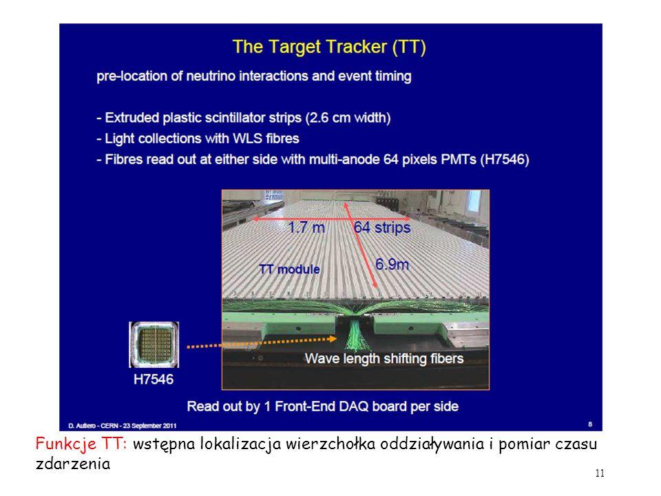 11 Funkcje TT: wstępna lokalizacja wierzchołka oddziaływania i pomiar czasu zdarzenia