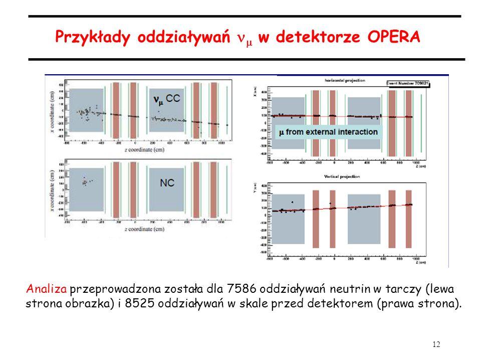 12 Przykłady oddziaływań w detektorze OPERA Analiza przeprowadzona została dla 7586 oddziaływań neutrin w tarczy (lewa strona obrazka) i 8525 oddziaływań w skale przed detektorem (prawa strona).