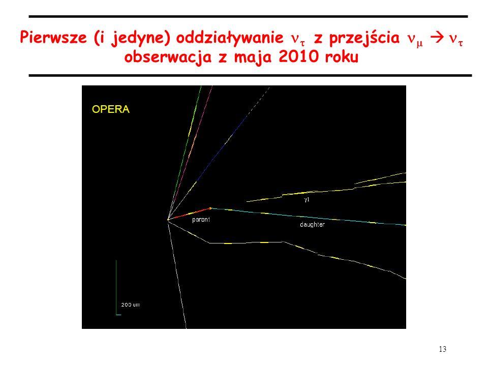 13 Pierwsze (i jedyne) oddziaływanie z przejścia obserwacja z maja 2010 roku