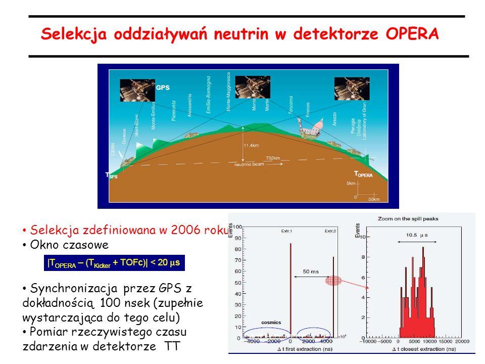 14 Selekcja oddziaływań neutrin w detektorze OPERA Selekcja zdefiniowana w 2006 roku Okno czasowe Synchronizacja przez GPS z dokładnością 100 nsek (zupełnie wystarczająca do tego celu) Pomiar rzeczywistego czasu zdarzenia w detektorze TT