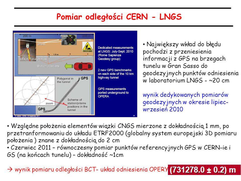 17 Pomiar odległości CERN - LNGS Względne położenia elementów wiązki CNGS mierzone z dokładnością 1 mm, po przetranformowaniu do układu ETRF2000 (globalny system europejski 3D pomiaru położenia ) znane z dokładnością do 2 cm Czerwiec 2011 – równoczesny pomiar punktów referencyjnych GPS w CERN-ie i GS (na końcach tunelu) – dokładność ~1cm wynik pomiaru odległości BCT- układ odniesienia OPERY Największy wkład do błędu pochodzi z przeniesienia informacji z GPS na brzegach tunelu w Gran Sasso do geodezyjnych punktów odniesienia w laboratorium LNGS - ~20 cm wynik dedykowanych pomiarów geodezyjnych w okresie lipiec- wrzesień 2010