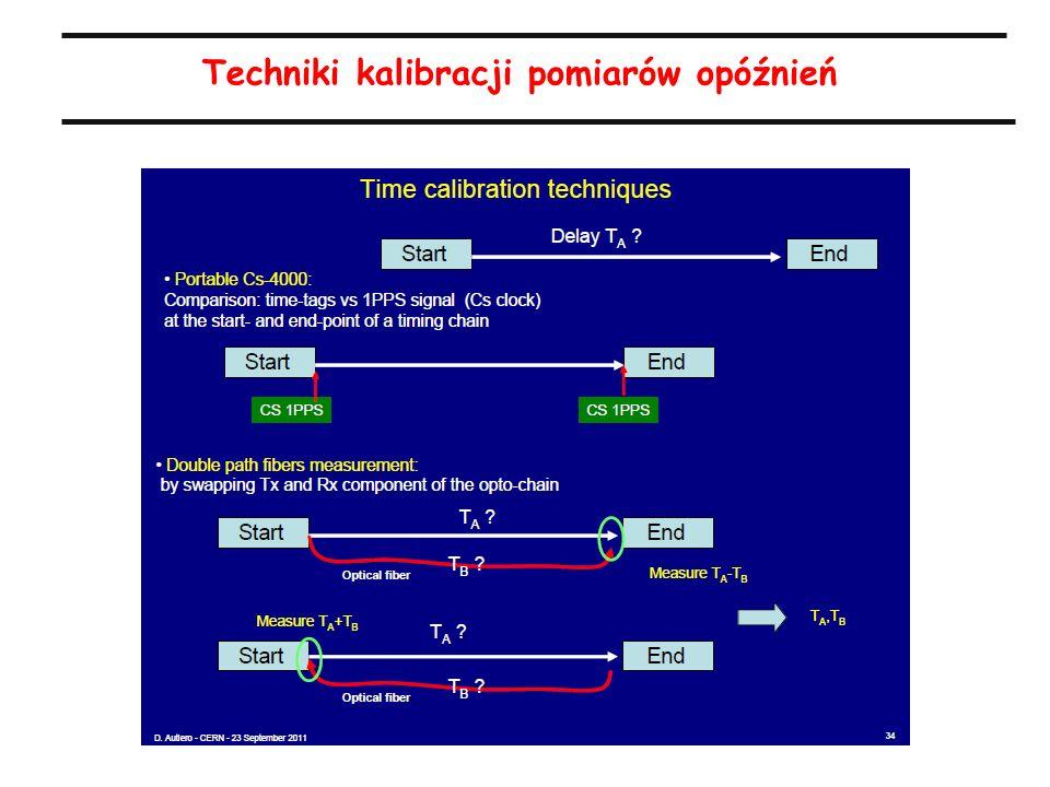 22 Techniki kalibracji pomiarów opóźnień