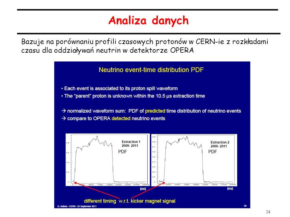 24 Analiza danych Bazuje na porównaniu profili czasowych protonów w CERN-ie z rozkładami czasu dla oddziaływań neutrin w detektorze OPERA