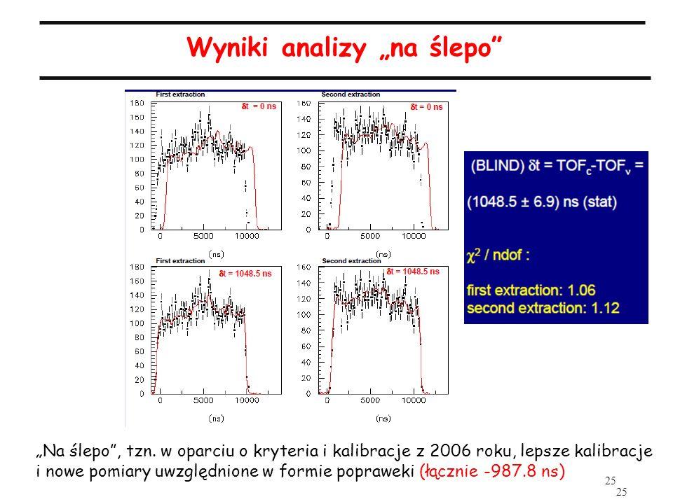 25 Wyniki analizy na ślepo Na ślepo, tzn.