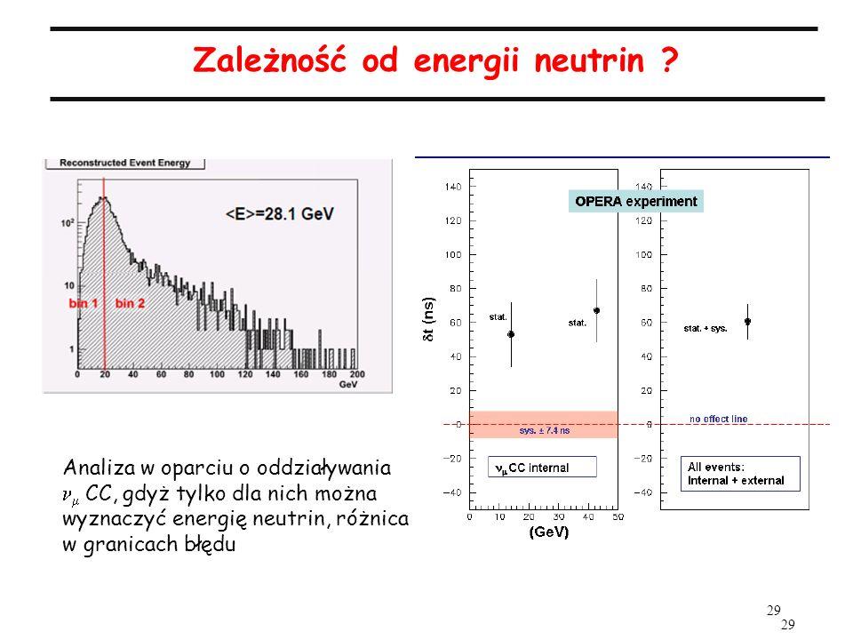 29 Zależność od energii neutrin .