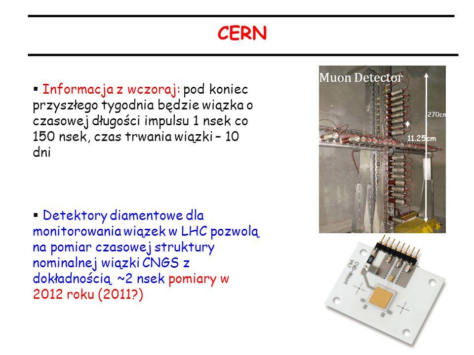 34 CERN Informacja z wczoraj: pod koniec przyszłego tygodnia będzie wiązka o czasowej długości impulsu 1 nsek co 150 nsek, czas trwania wiązki – 10 dni Detektory diamentowe dla monitorowania wiązek w LHC pozwolą na pomiar czasowej struktury nominalnej wiązki CNGS z dokładnością ~2 nsek pomiary w 2012 roku (2011 ) 270cm 11.25cm Muon Detector