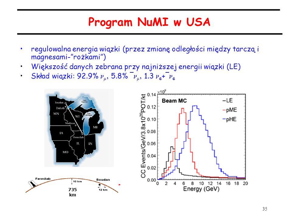 35 Program NuMI w USA regulowalna energia wiązki (przez zmianę odległości między tarczą i magnesami-rożkami) Większość danych zebrana przy najniższej energii wiązki (LE) Skład wiązki: 92.9% 5.8% 1.3 e + e