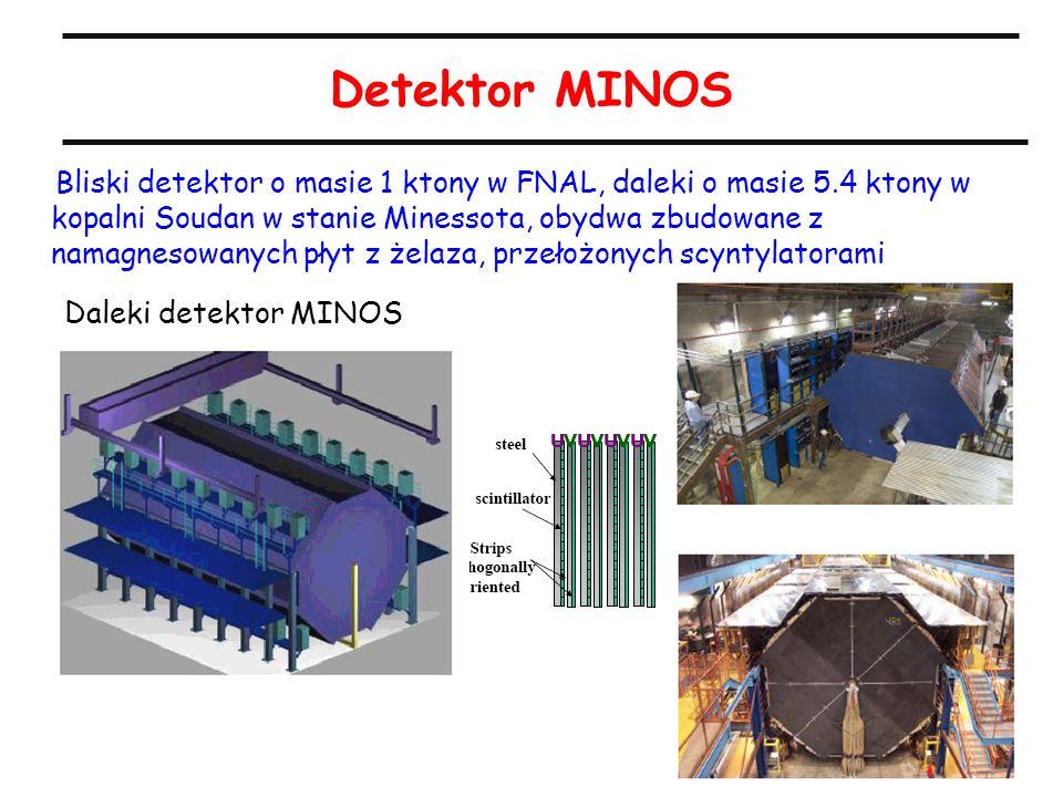 36 Detektor MINOS Bliski detektor o masie 1 ktony w FNAL, daleki o masie 5.4 ktony w kopalni Soudan w stanie Minessota, obydwa zbudowane z namagnesowanych płyt z żelaza, przełożonych scyntylatorami Daleki detektor MINOS