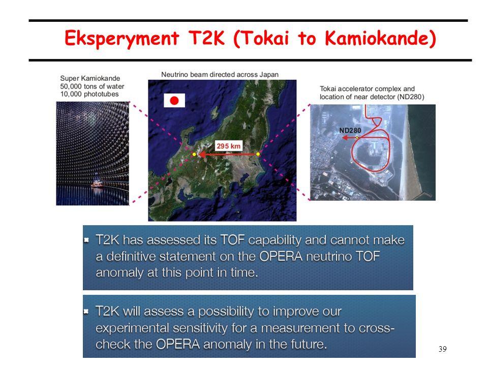 39 Eksperyment T2K (Tokai to Kamiokande)