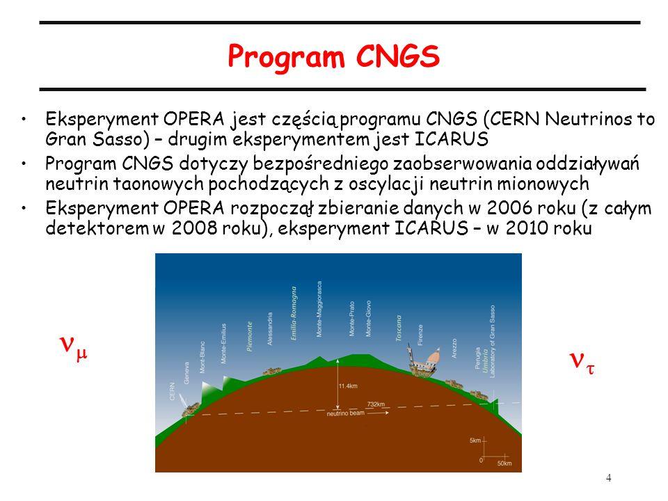 4 Program CNGS Eksperyment OPERA jest częścią programu CNGS (CERN Neutrinos to Gran Sasso) – drugim eksperymentem jest ICARUS Program CNGS dotyczy bezpośredniego zaobserwowania oddziaływań neutrin taonowych pochodzących z oscylacji neutrin mionowych Eksperyment OPERA rozpoczął zbieranie danych w 2006 roku (z całym detektorem w 2008 roku), eksperyment ICARUS – w 2010 roku