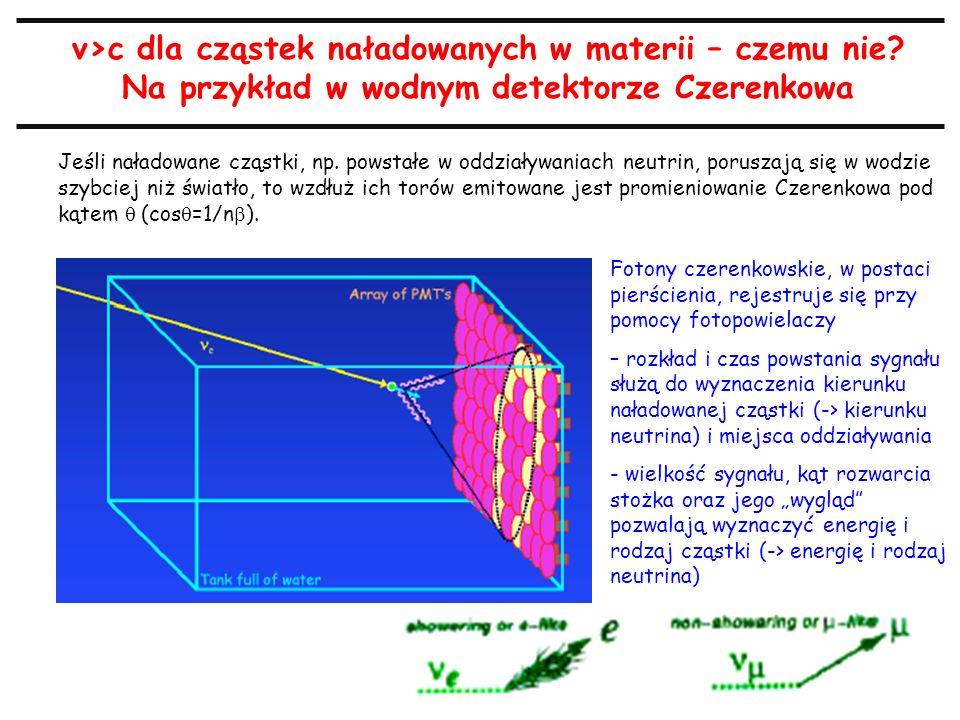 42 v>c dla cząstek naładowanych w materii – czemu nie.