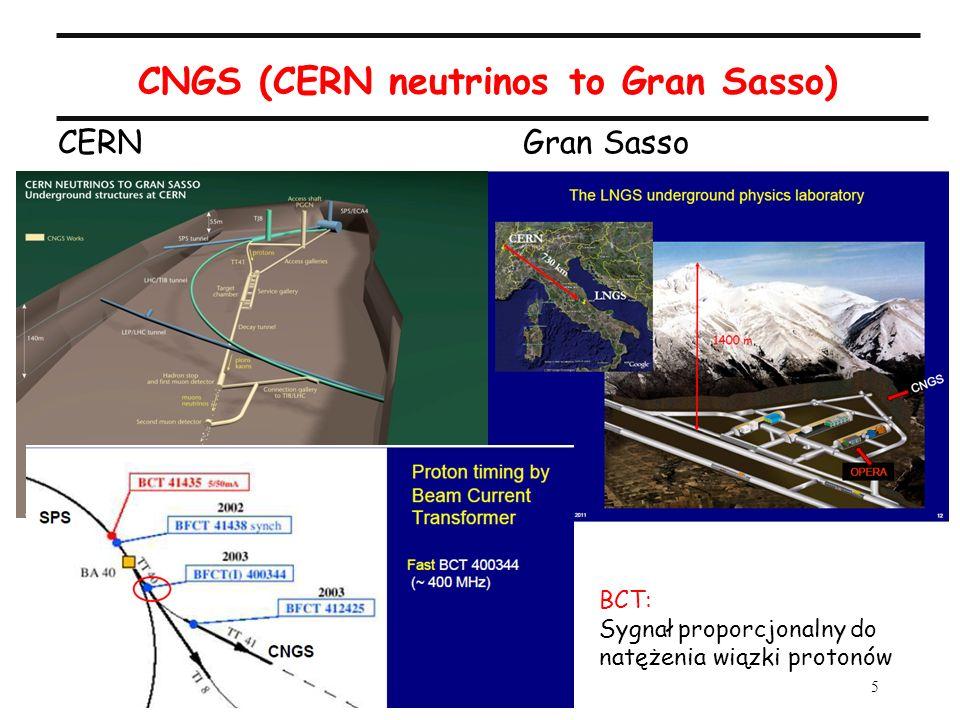 5 CNGS (CERN neutrinos to Gran Sasso) CERN Gran Sasso BCT: Sygnał proporcjonalny do natężenia wiązki protonów