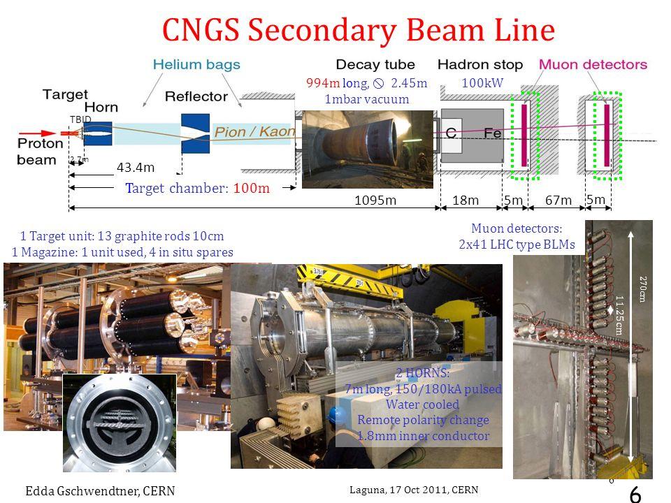 6 43.4m 100m 1095m18m5m 67m 2.7m TBID 1 Target unit: 13 graphite rods 10cm 1 Magazine: 1 unit used, 4 in situ spares 994m long, 2.45m 1mbar vacuum 100