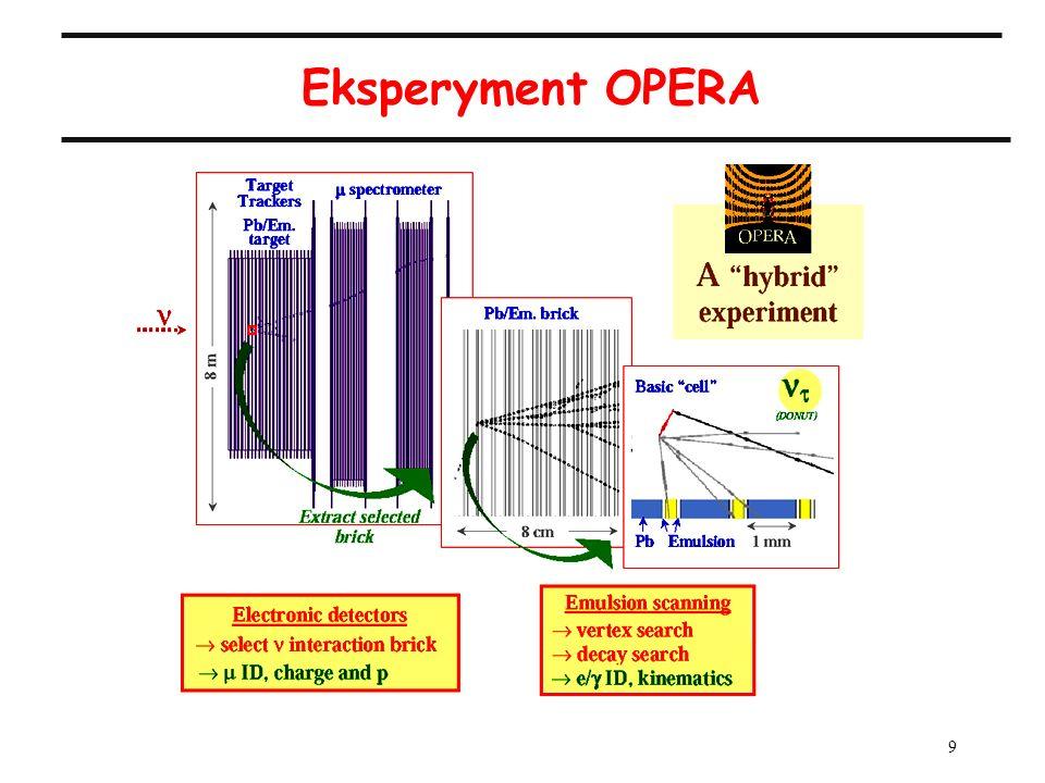 9 Eksperyment OPERA
