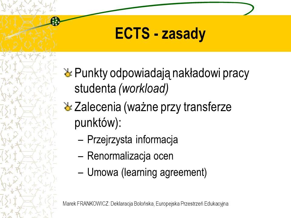 Marek FRANKOWICZ: Deklaracja Bolońska, Europejska Przestrzeń Edukacyjna ECTS - zasady Punkty odpowiadają nakładowi pracy studenta (workload) Zalecenia