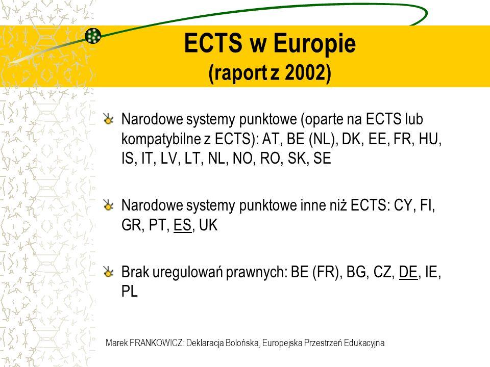 Marek FRANKOWICZ: Deklaracja Bolońska, Europejska Przestrzeń Edukacyjna ECTS w Europie (raport z 2002) Narodowe systemy punktowe (oparte na ECTS lub k