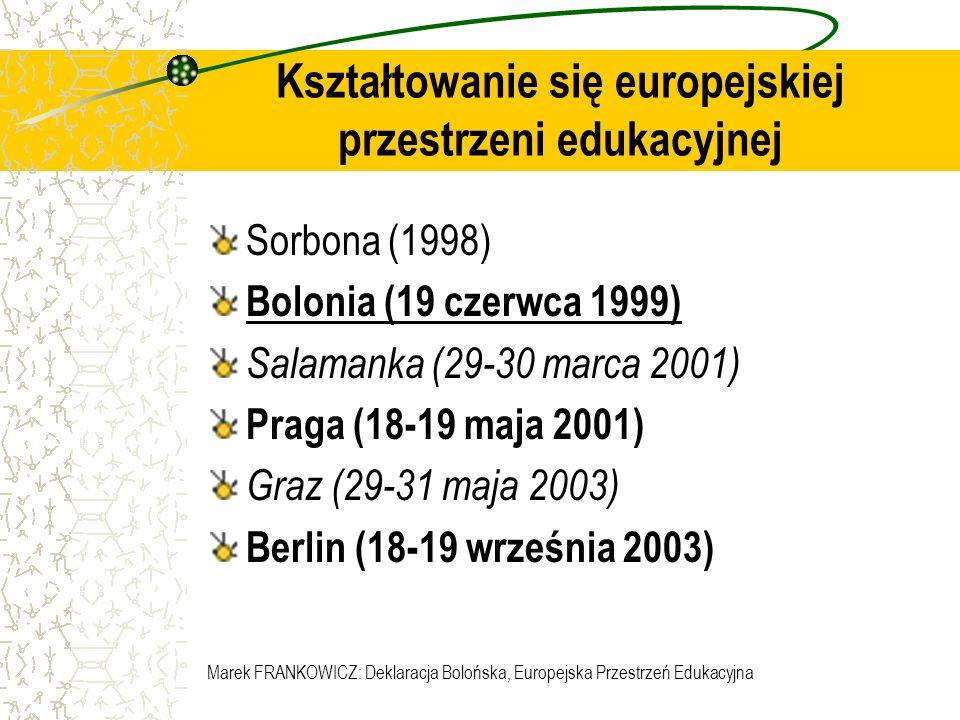 Marek FRANKOWICZ: Deklaracja Bolońska, Europejska Przestrzeń Edukacyjna Kształtowanie się europejskiej przestrzeni edukacyjnej Sorbona (1998) Bolonia
