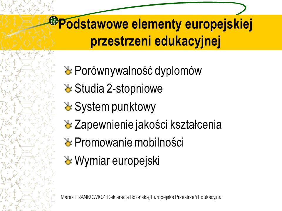 Marek FRANKOWICZ: Deklaracja Bolońska, Europejska Przestrzeń Edukacyjna ECTS Projekt pilotażowy (od 1987) Rozwój ECTS jako systemu transferu punktów Poszerzenie zakresu zastosowania ECTS: –Wprowadzanie narodowych systemów punktowych, ECTS jako system akumulacji punktów –Punkty ECTS dla edukacji nieformalnej, uwzględnienie doświadczenia zawodowego etc.