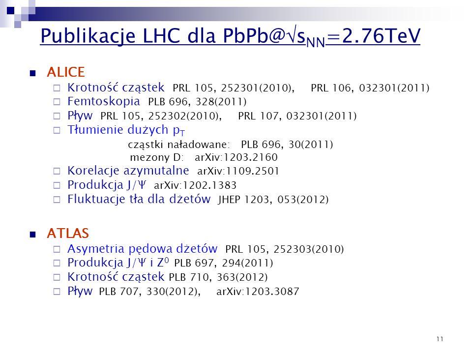 11 ALICE Krotność cząstek PRL 105, 252301(2010), PRL 106, 032301(2011) Femtoskopia PLB 696, 328(2011) Pływ PRL 105, 252302(2010), PRL 107, 032301(2011