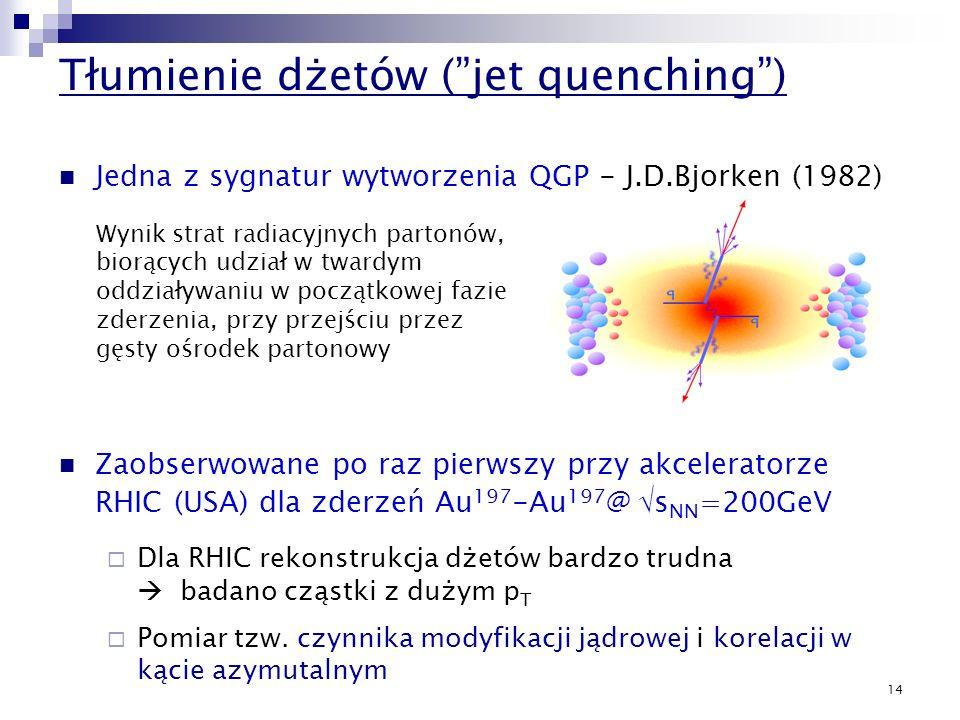 14 Tłumienie dżetów (jet quenching) Jedna z sygnatur wytworzenia QGP - J.D.Bjorken (1982) Zaobserwowane po raz pierwszy przy akceleratorze RHIC (USA)