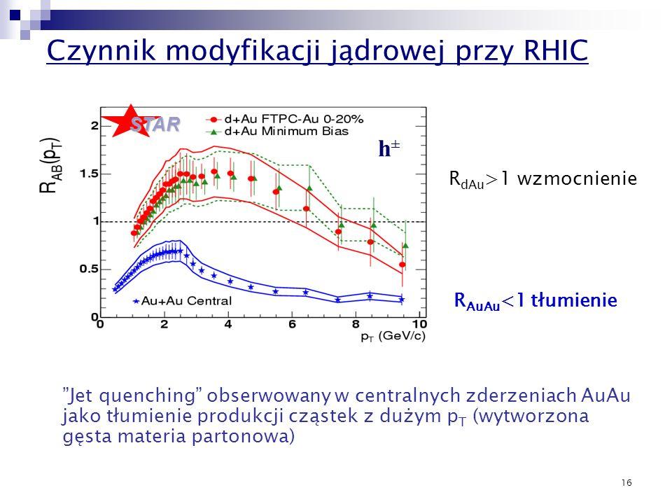 16 R dAu >1 wzmocnienie STAR h±h± Czynnik modyfikacji jądrowej przy RHIC R AuAu <1 tłumienie Jet quenching obserwowany w centralnych zderzeniach AuAu