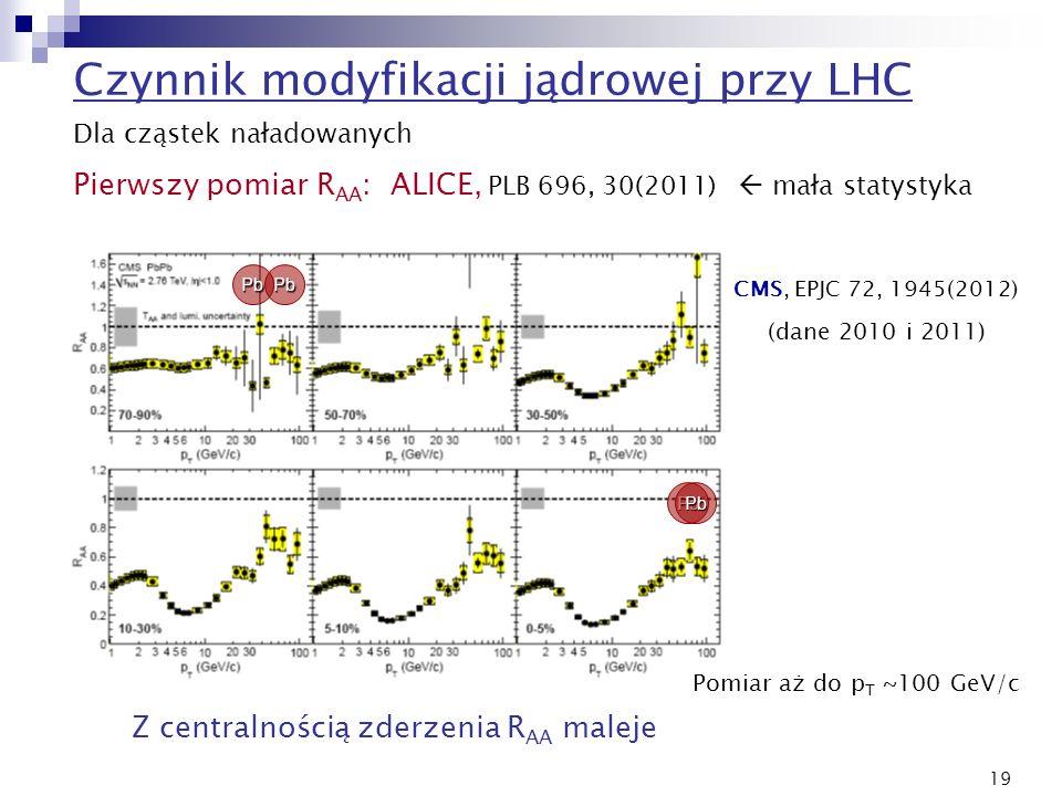 19 Czynnik modyfikacji jądrowej przy LHC Pierwszy pomiar R AA : ALICE, PLB 696, 30(2011) mała statystyka CMS, EPJC 72, 1945(2012) Dla cząstek naładowa