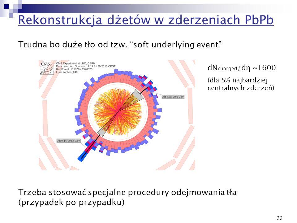 22 Rekonstrukcja dżetów w zderzeniach PbPb Trudna bo duże tło od tzw. soft underlying event Trzeba stosować specjalne procedury odejmowania tła (przyp